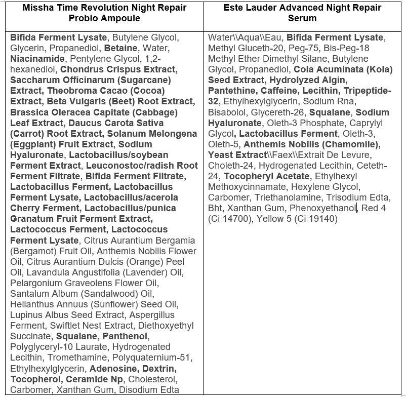 Missha vs Este Lauder
